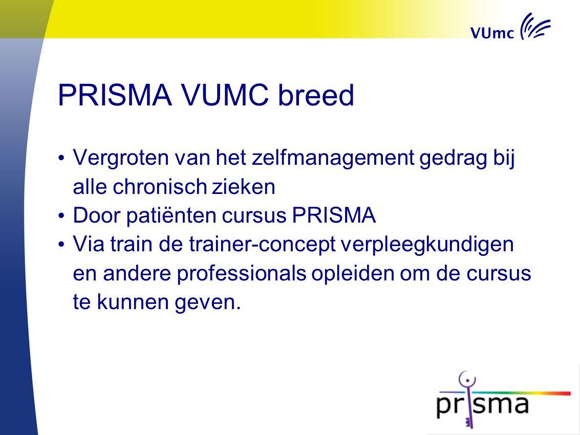PRISMA VUMC breed Vergroten van het zelfmanagement gedrag bij alle chronisch zieken Door patiënten cursus PRISMA Via train de trainer-concept verpleeg