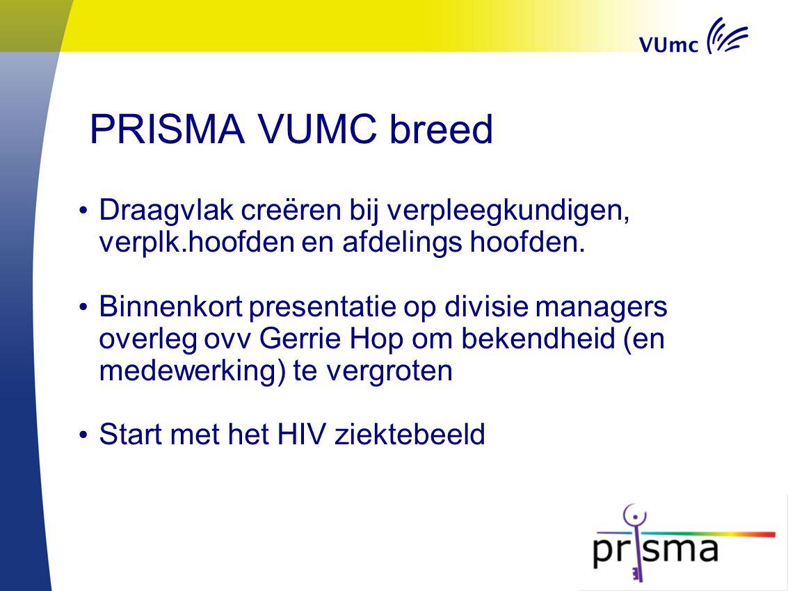 PRISMA VUMC breed Draagvlak creëren bij verpleegkundigen, verplk.hoofden en afdelings hoofden. Binnenkort presentatie op divisie managers overleg ovv