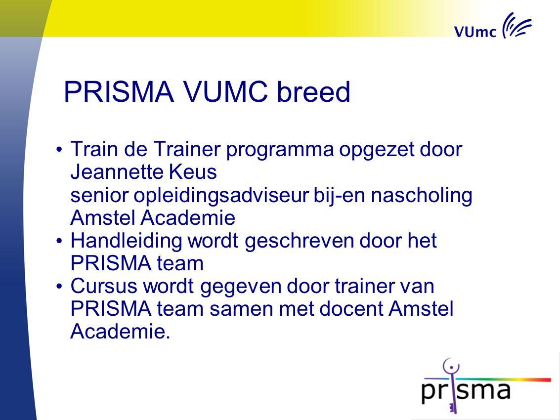 PRISMA VUMC breed Train de Trainer programma opgezet door Jeannette Keus senior opleidingsadviseur bij-en nascholing Amstel Academie Handleiding wordt