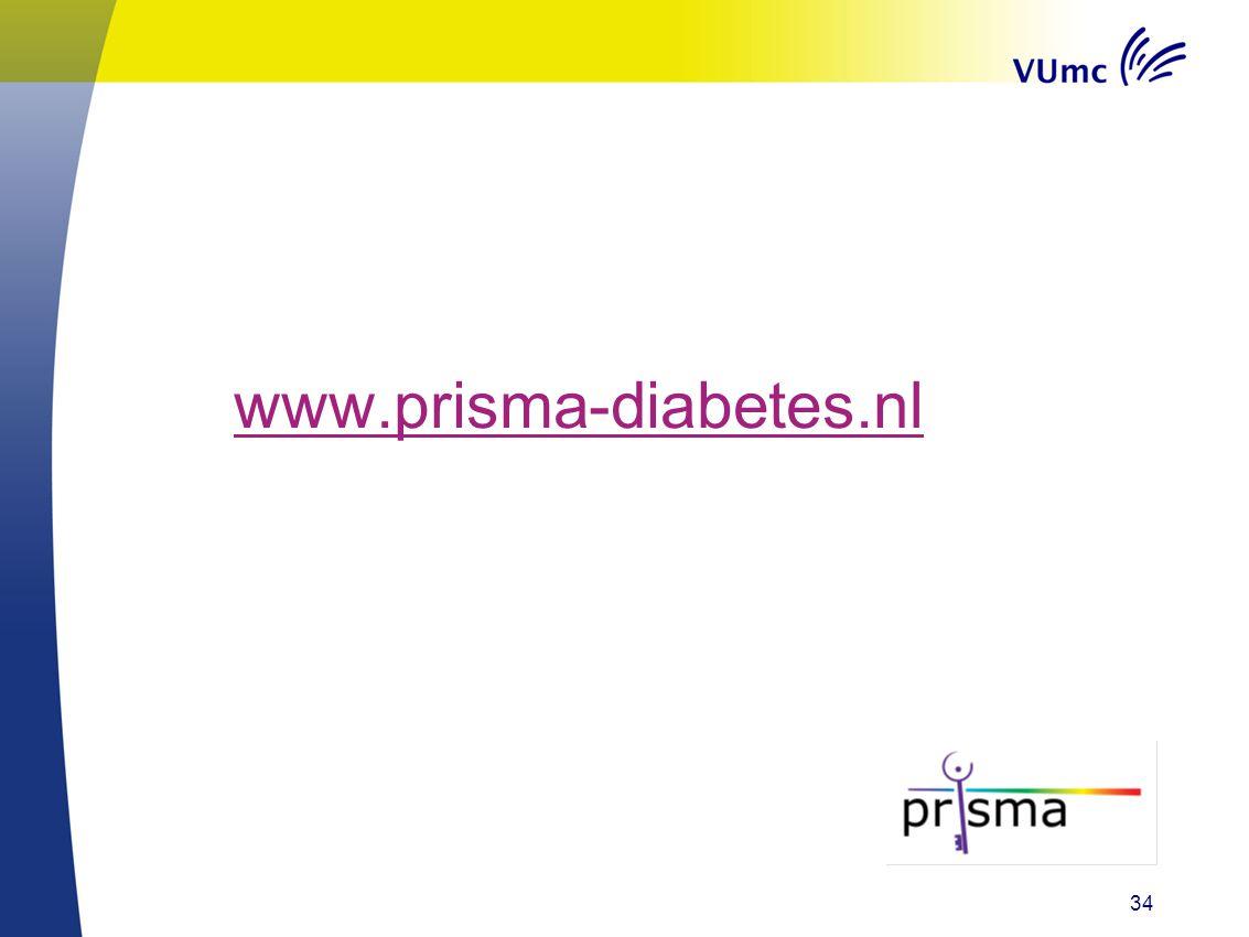 34 www.prisma-diabetes.nl