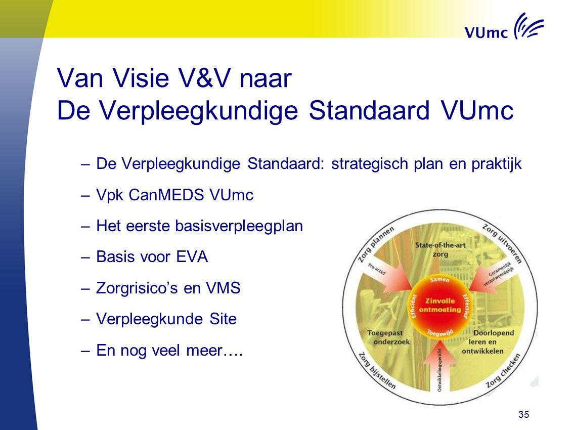 35 Van Visie V&V naar De Verpleegkundige Standaard VUmc –De Verpleegkundige Standaard: strategisch plan en praktijk –Vpk CanMEDS VUmc –Het eerste basi