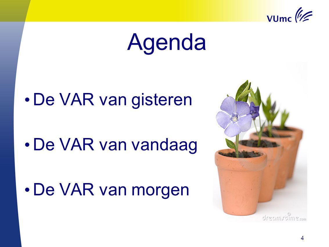 Agenda De VAR van gisteren De VAR van vandaag De VAR van morgen 4
