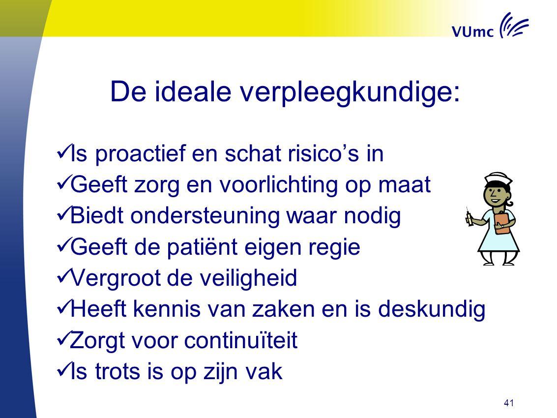 De ideale verpleegkundige: Is proactief en schat risico's in Geeft zorg en voorlichting op maat Biedt ondersteuning waar nodig Geeft de patiënt eigen