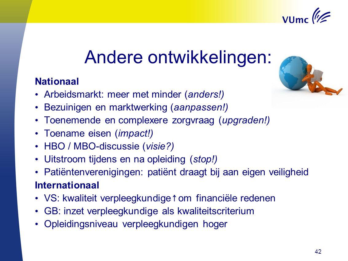 Andere ontwikkelingen: Nationaal Arbeidsmarkt: meer met minder (anders!) Bezuinigen en marktwerking (aanpassen!) Toenemende en complexere zorgvraag (u