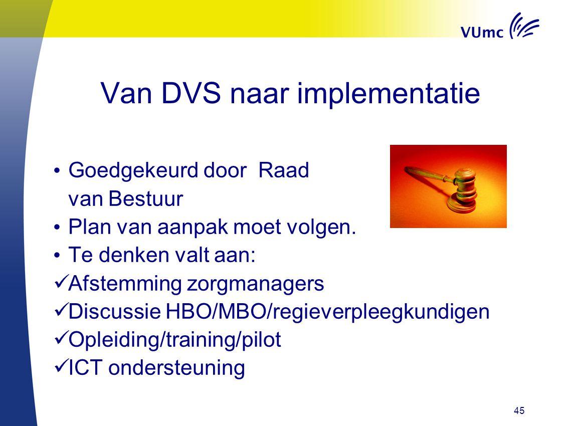 Van DVS naar implementatie Goedgekeurd door Raad van Bestuur Plan van aanpak moet volgen. Te denken valt aan: Afstemming zorgmanagers Discussie HBO/MB