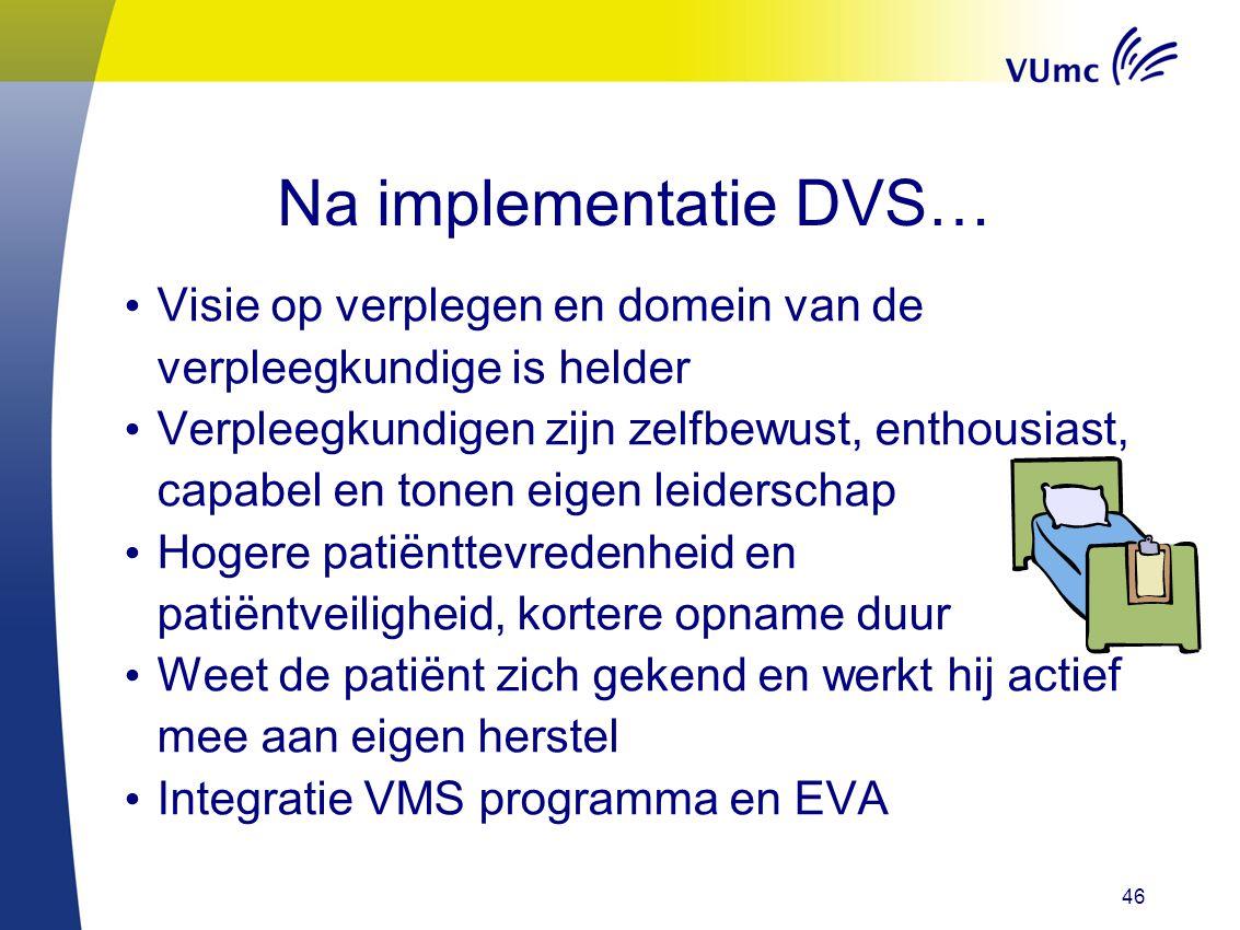 Na implementatie DVS… Visie op verplegen en domein van de verpleegkundige is helder Verpleegkundigen zijn zelfbewust, enthousiast, capabel en tonen ei