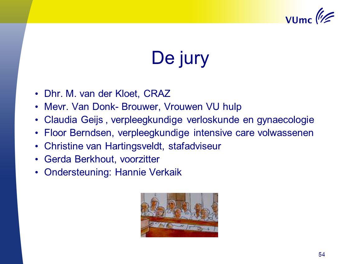 54 De jury Dhr. M. van der Kloet, CRAZ Mevr. Van Donk- Brouwer, Vrouwen VU hulp Claudia Geijs, verpleegkundige verloskunde en gynaecologie Floor Bernd