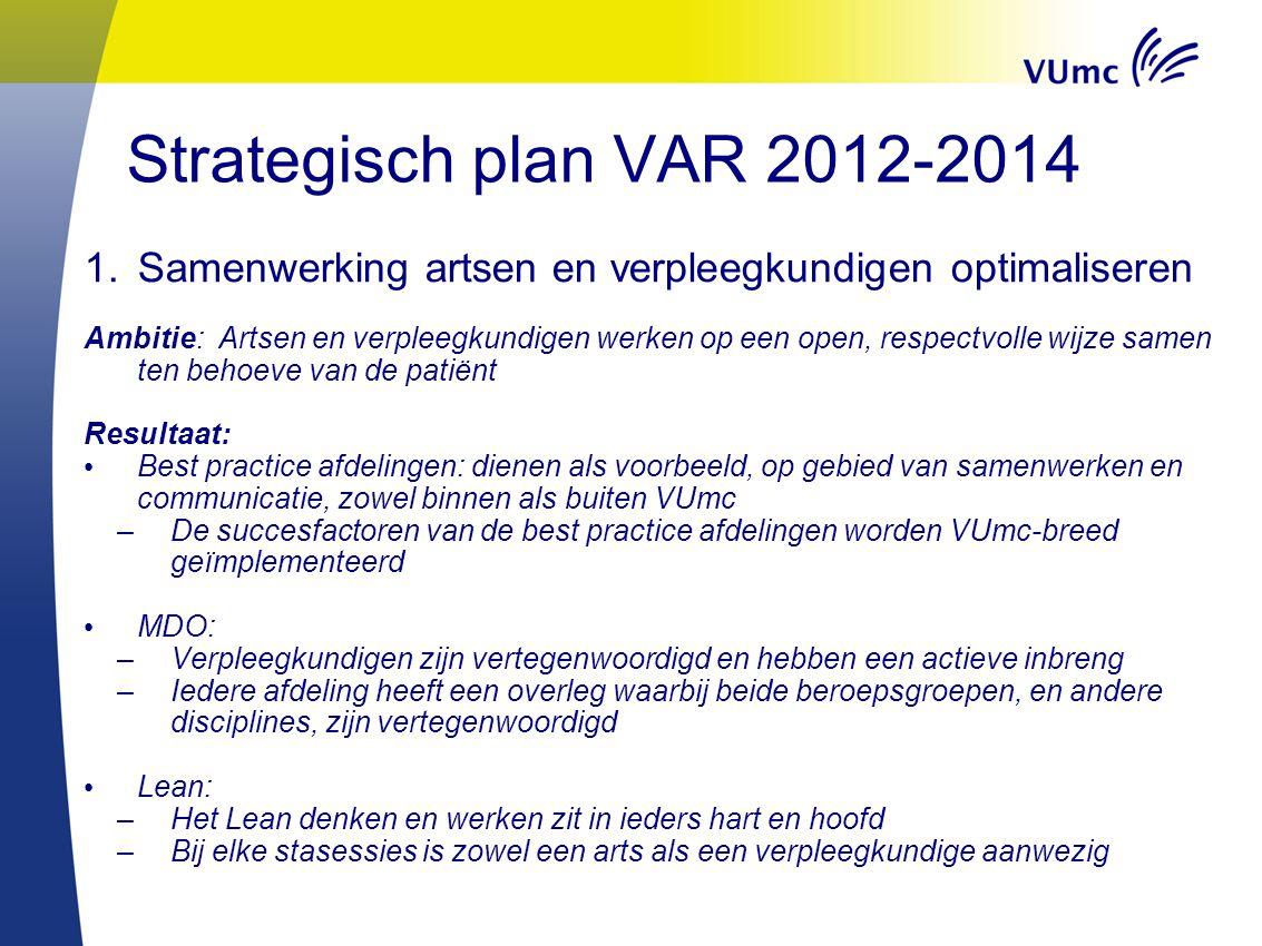 Strategisch plan VAR 2012-2014 1.Samenwerking artsen en verpleegkundigen optimaliseren Ambitie: Artsen en verpleegkundigen werken op een open, respect