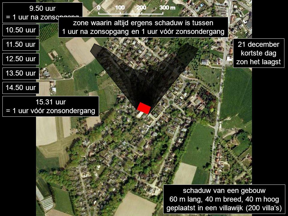 9.50 uur = 1 uur na zonsopgang 10.50 uur11.50 uur12.50 uur 21 december kortste dag zon het laagst schaduw van een gebouw 60 m lang, 40 m breed, 40 m h