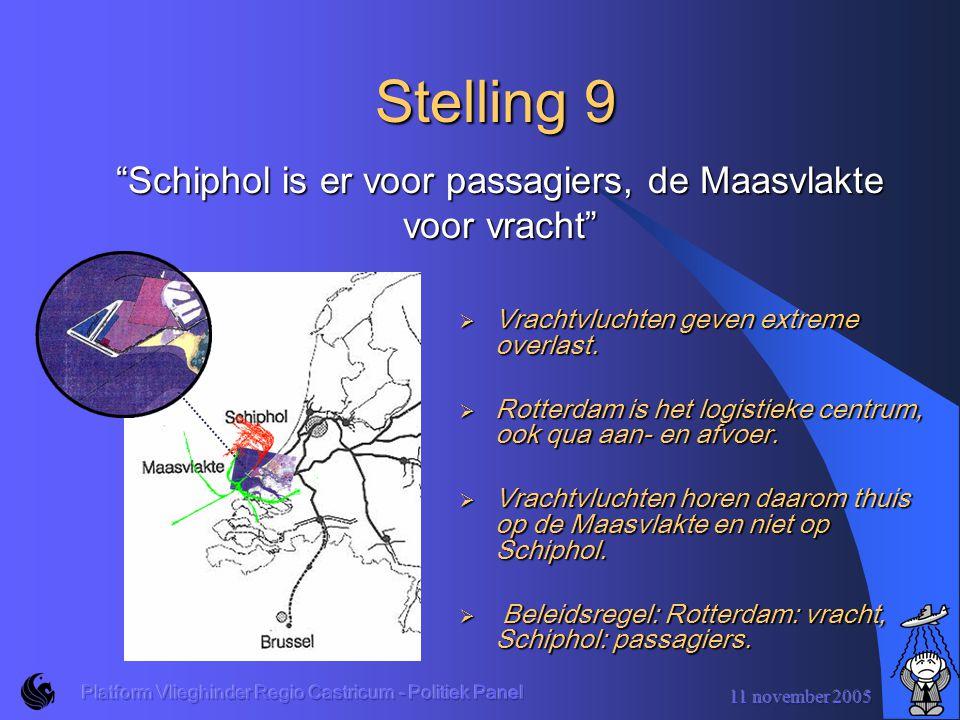 11 november 2005 Platform Vlieghinder Regio Castricum - Politiek Panel Stelling 8  De luchtverkeersleiding (LVNL) moet los komen te staan van de luchtvaartsector en alléén een taak hebben op het gebied van veiligheid en milieu.