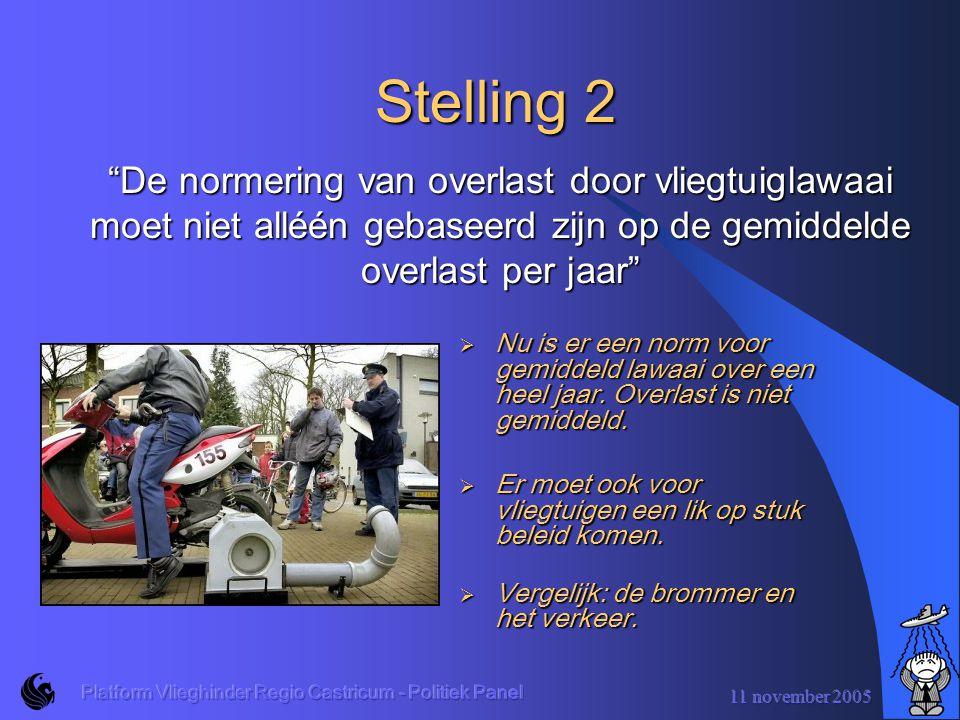 11 november 2005 Platform Vlieghinder Regio Castricum - Politiek Panel Stelling 1 Voor vliegtuiglawaai moeten dezelfde normen gelden als voor verkeerslawaai.