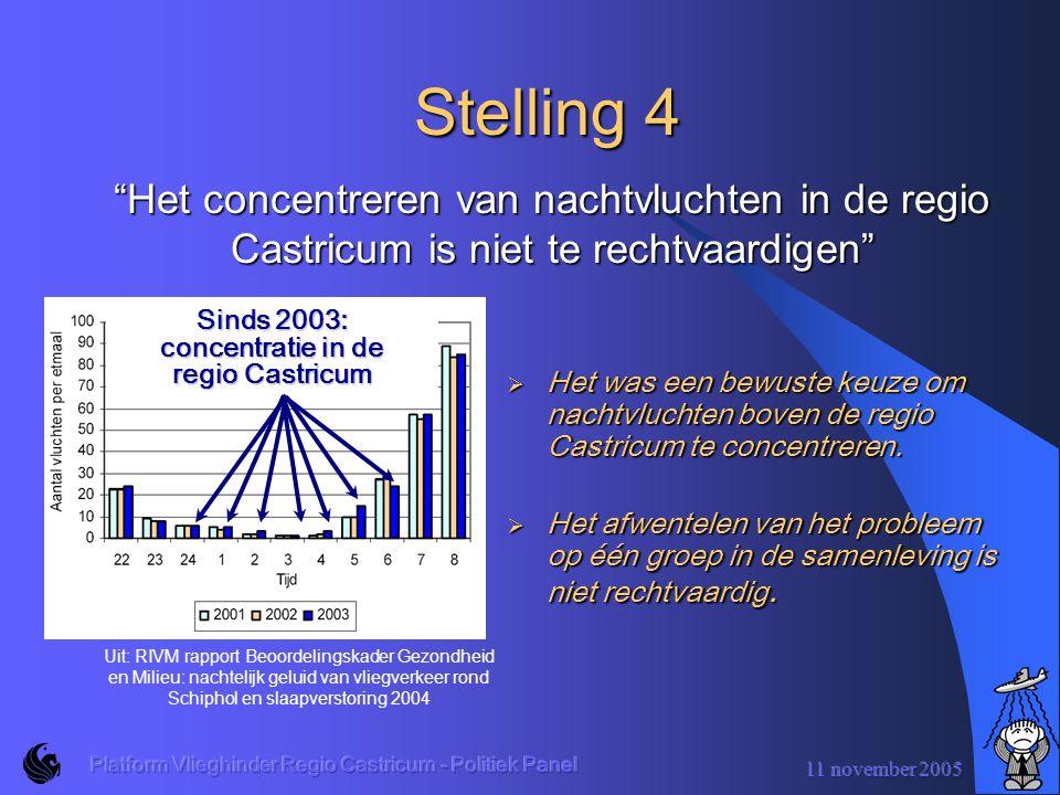 "11 november 2005 Platform Vlieghinder Regio Castricum - Politiek Panel Stelling 3 Stelling 3 - een korte inleiding ""Voor het buitengebied moeten in wo"