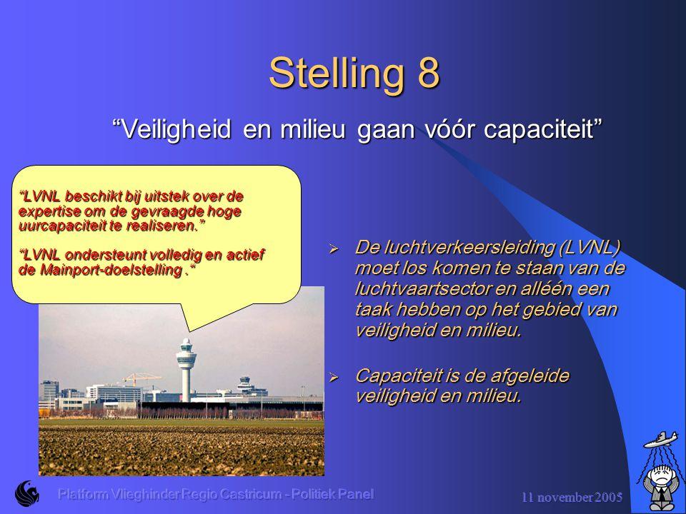 11 november 2005 Platform Vlieghinder Regio Castricum - Politiek Panel Stelling 7  Bewonersplatforms moeten een formele plaats krijgen in de besluitvormingsprocessen rond Schiphol .