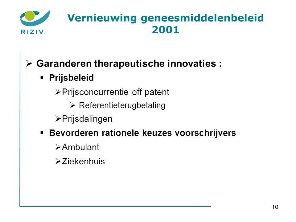 10 Vernieuwing geneesmiddelenbeleid 2001  Garanderen therapeutische innovaties :  Prijsbeleid  Prijsconcurrentie off patent  Referentieterugbetali