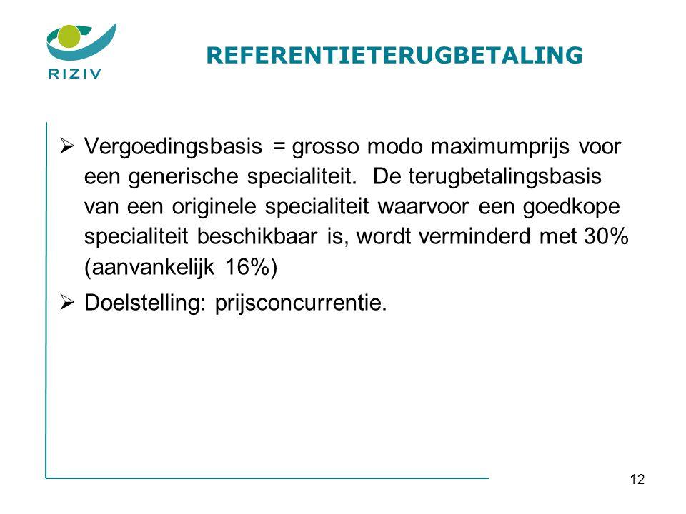 12 REFERENTIETERUGBETALING  Vergoedingsbasis = grosso modo maximumprijs voor een generische specialiteit. De terugbetalingsbasis van een originele sp