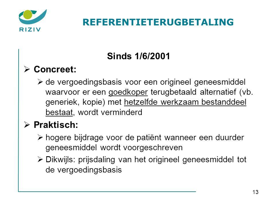 13 REFERENTIETERUGBETALING Sinds 1/6/2001  Concreet:  de vergoedingsbasis voor een origineel geneesmiddel waarvoor er een goedkoper terugbetaald alt