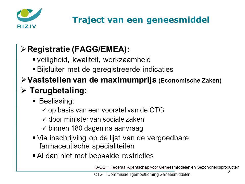 2 Traject van een geneesmiddel  Registratie (FAGG/EMEA):  veiligheid, kwaliteit, werkzaamheid  Bijsluiter met de geregistreerde indicaties  Vastst
