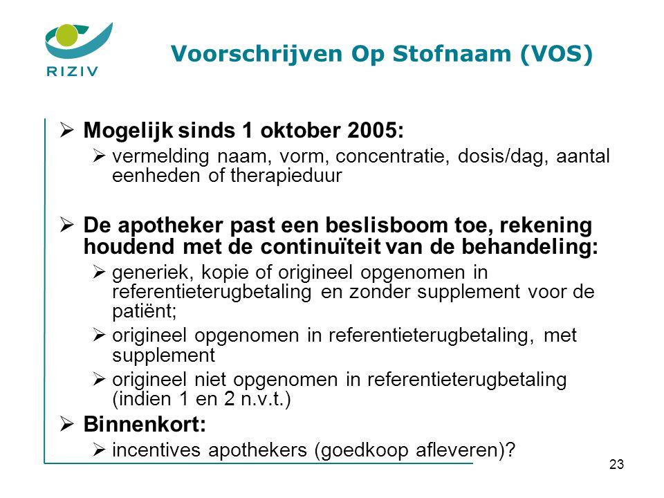 23 Voorschrijven Op Stofnaam (VOS)  Mogelijk sinds 1 oktober 2005:  vermelding naam, vorm, concentratie, dosis/dag, aantal eenheden of therapieduur