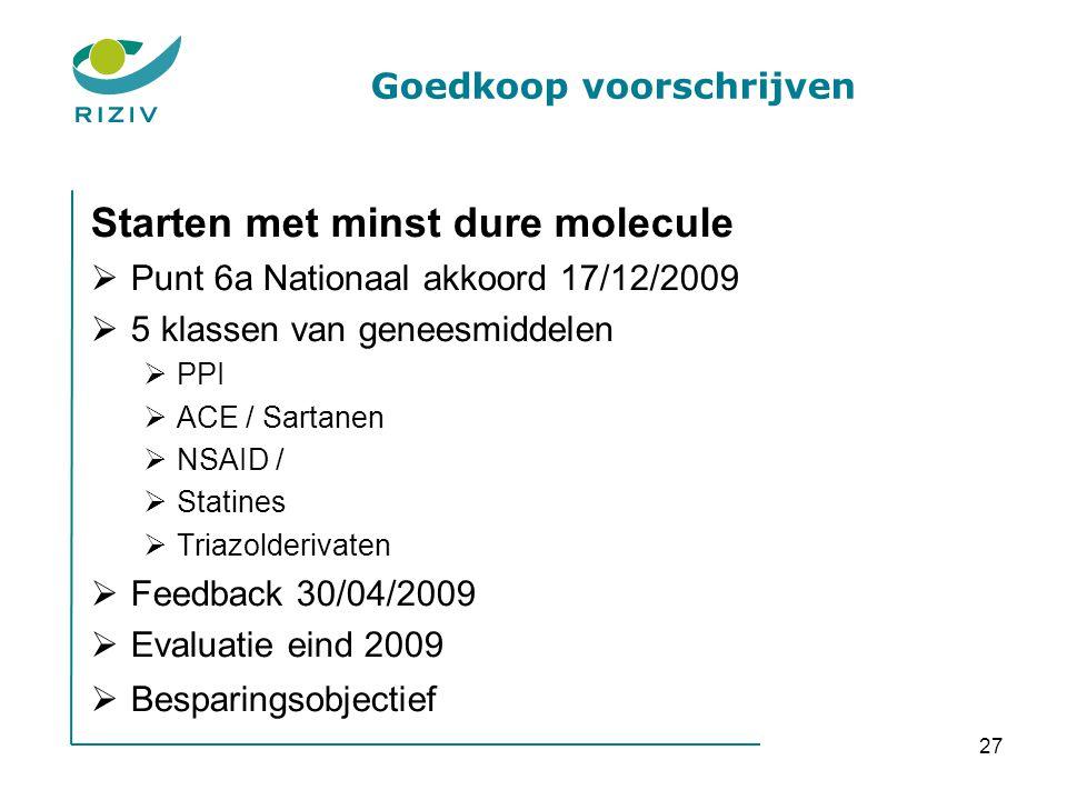 27 Goedkoop voorschrijven Starten met minst dure molecule  Punt 6a Nationaal akkoord 17/12/2009  5 klassen van geneesmiddelen  PPI  ACE / Sartanen