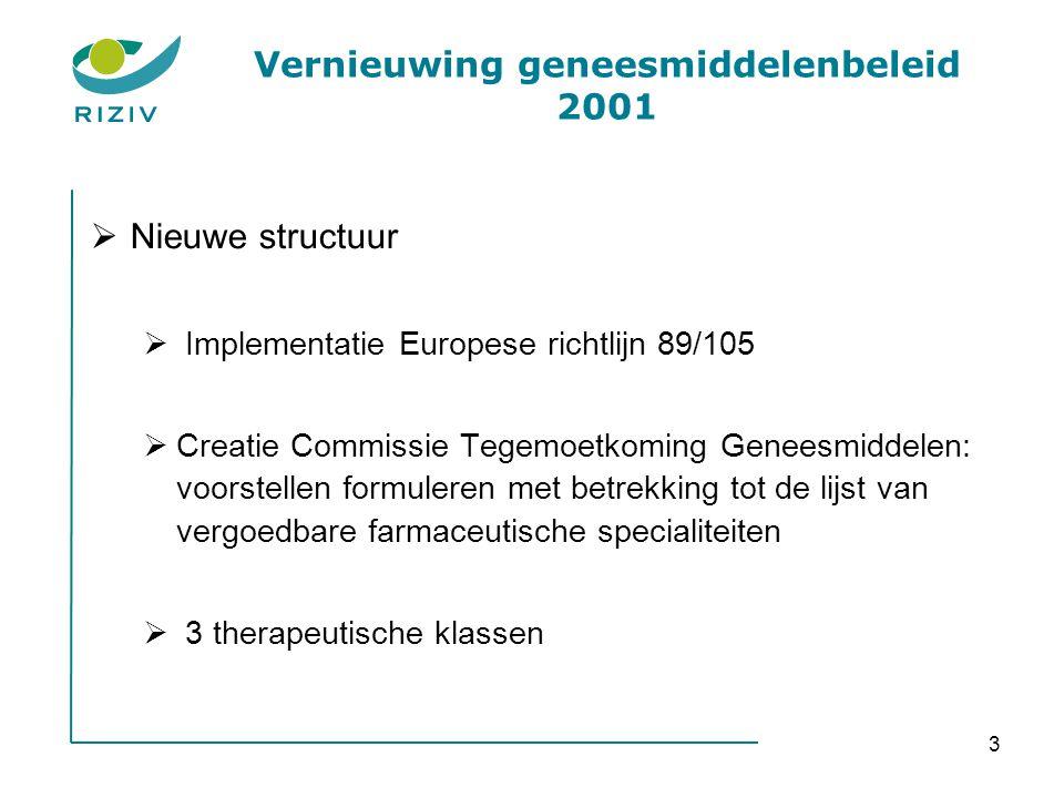 3 Vernieuwing geneesmiddelenbeleid 2001  Nieuwe structuur  Implementatie Europese richtlijn 89/105  Creatie Commissie Tegemoetkoming Geneesmiddelen