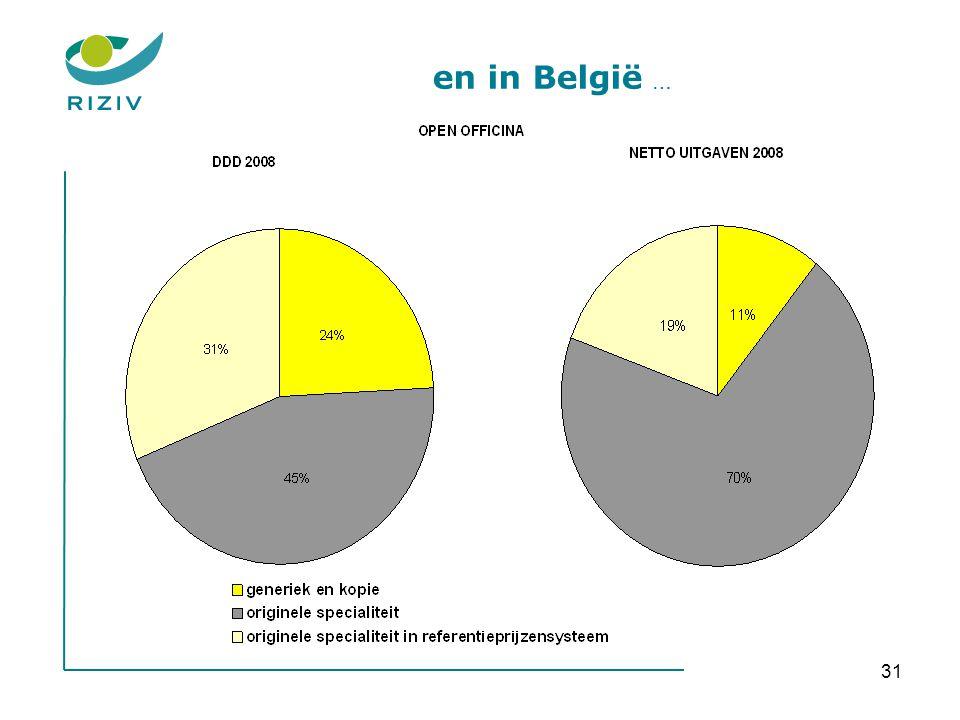 31 en in België …