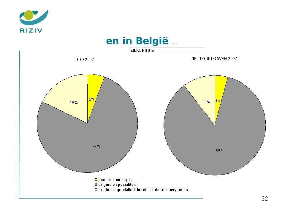 32 en in België …