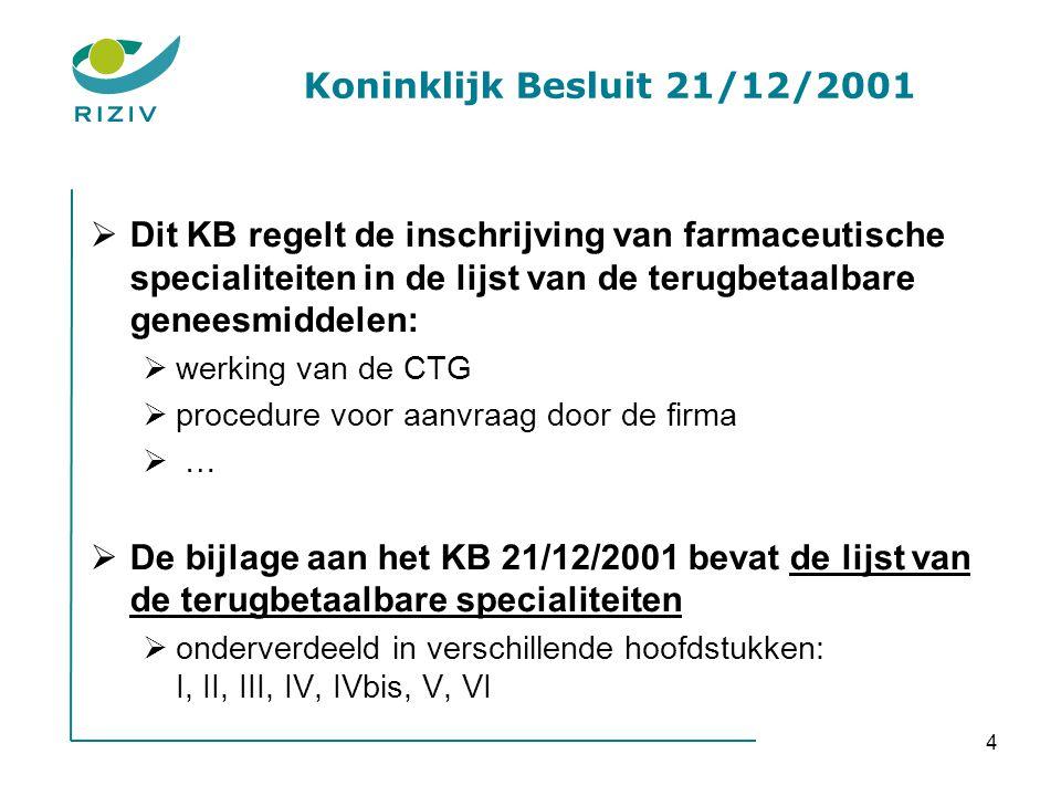 4 Koninklijk Besluit 21/12/2001  Dit KB regelt de inschrijving van farmaceutische specialiteiten in de lijst van de terugbetaalbare geneesmiddelen: 