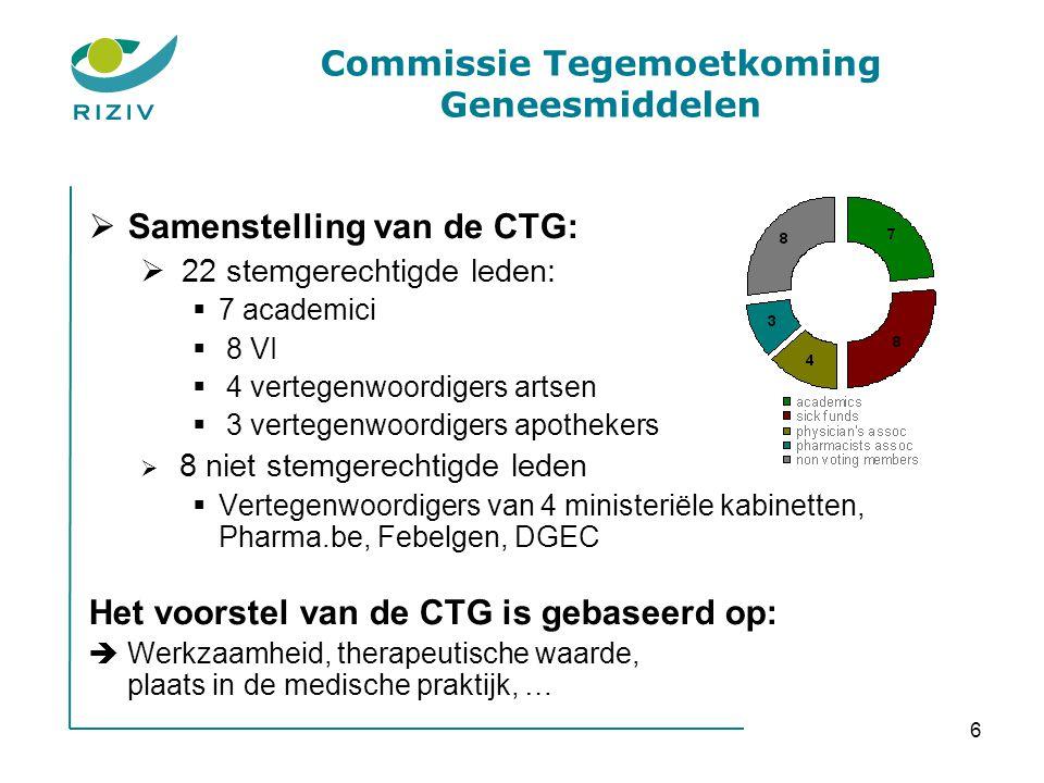 6 Commissie Tegemoetkoming Geneesmiddelen  Samenstelling van de CTG:  22 stemgerechtigde leden:  7 academici  8 VI  4 vertegenwoordigers artsen 