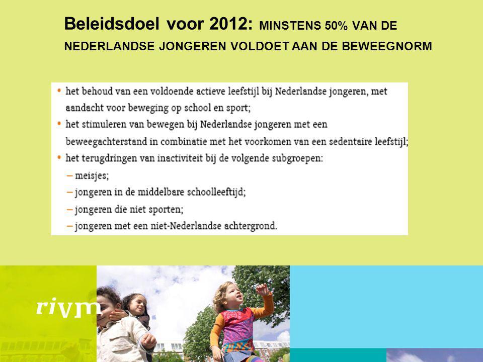 Beleidsdoel voor 2012: MINSTENS 50% VAN DE NEDERLANDSE JONGEREN VOLDOET AAN DE BEWEEGNORM