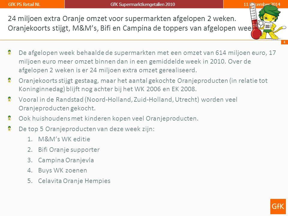 4 GfK PS Retail NLGfK Supermarktkengetallen 201011 december 2014 24 miljoen extra Oranje omzet voor supermarkten afgelopen 2 weken.