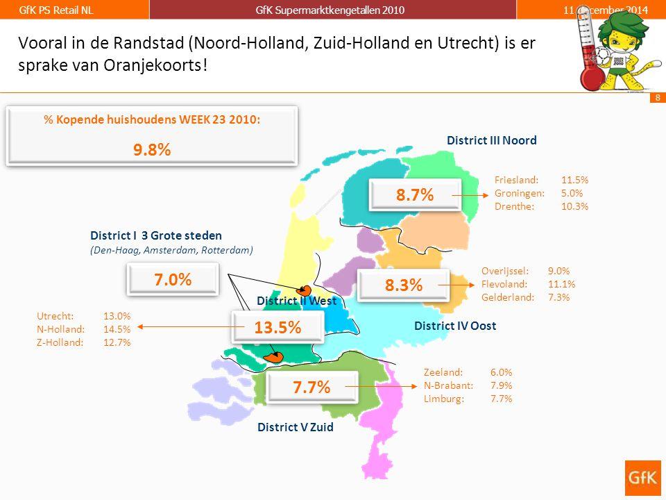 9 GfK PS Retail NLGfK Supermarktkengetallen 201011 december 2014 Top 5 Oranjeproducten; week 23 2010