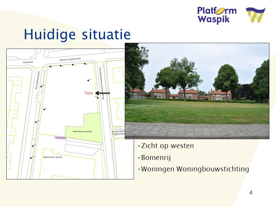 4 Huidige situatie Zicht op westen Bomenrij Woningen Woningbouwstichting Foto