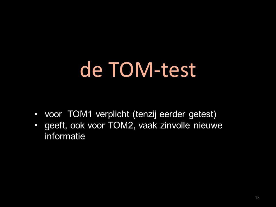 de TOM-test 15 voor TOM1 verplicht (tenzij eerder getest) geeft, ook voor TOM2, vaak zinvolle nieuwe informatie