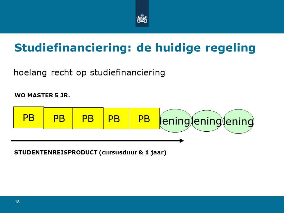 18 Studiefinanciering: de huidige regeling hoelang recht op studiefinanciering WO MASTER 5 JR. PB lening PB STUDENTENREISPRODUCT (cursusduur & 1 jaar)