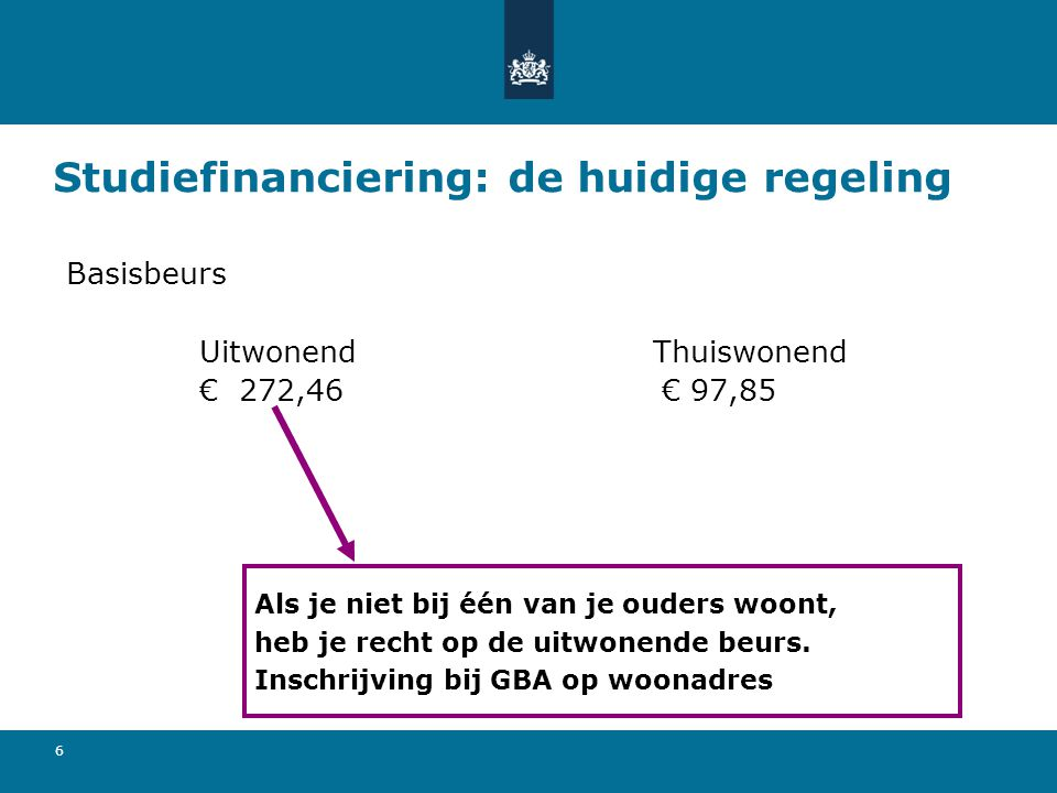 6 Studiefinanciering: de huidige regeling Basisbeurs Uitwonend Thuiswonend € 272,46 € 97,85 Als je niet bij één van je ouders woont, heb je recht op d