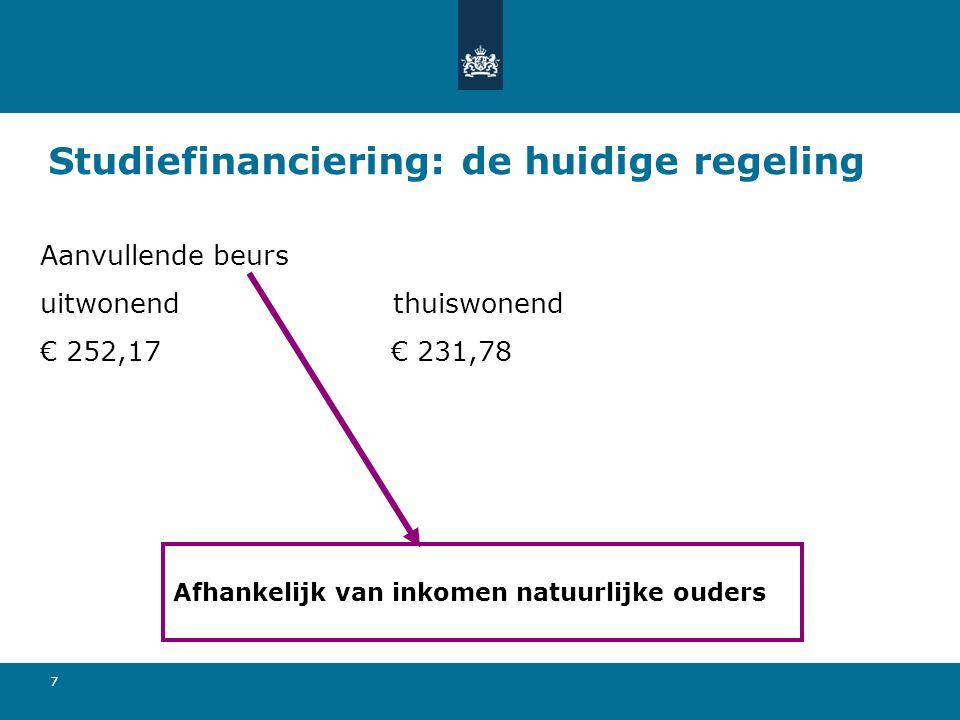 7 Studiefinanciering: de huidige regeling Aanvullende beurs uitwonend thuiswonend € 252,17 € 231,78 Afhankelijk van inkomen natuurlijke ouders