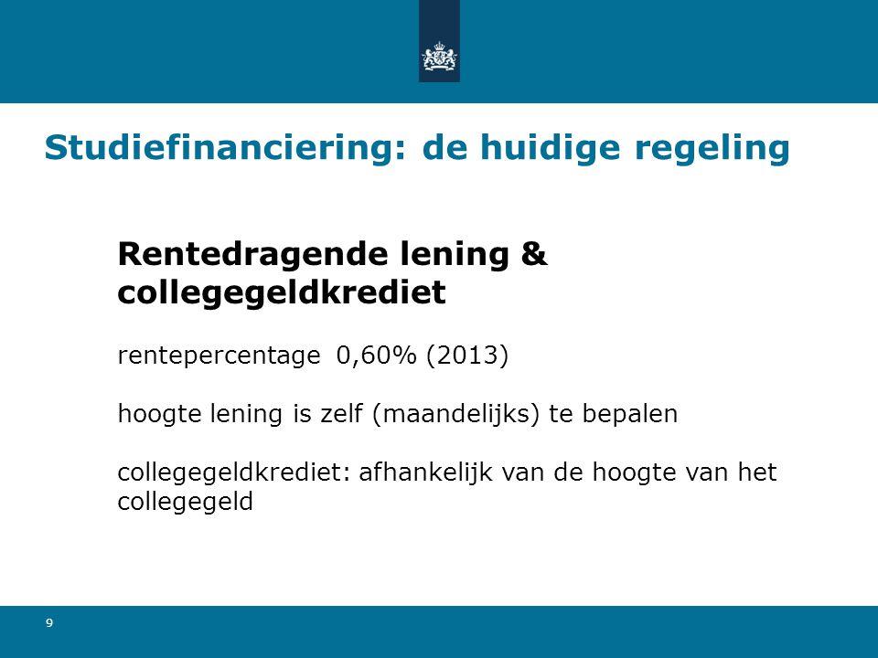 9 Studiefinanciering: de huidige regeling Rentedragende lening & collegegeldkrediet rentepercentage 0,60% (2013) hoogte lening is zelf (maandelijks) t