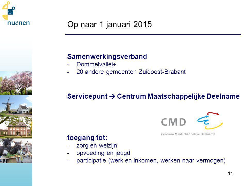 Op naar 1 januari 2015 Samenwerkingsverband -Dommelvallei+ -20 andere gemeenten Zuidoost-Brabant Servicepunt  Centrum Maatschappelijke Deelname toegang tot: -zorg en welzijn -opvoeding en jeugd -participatie (werk en inkomen, werken naar vermogen) 11