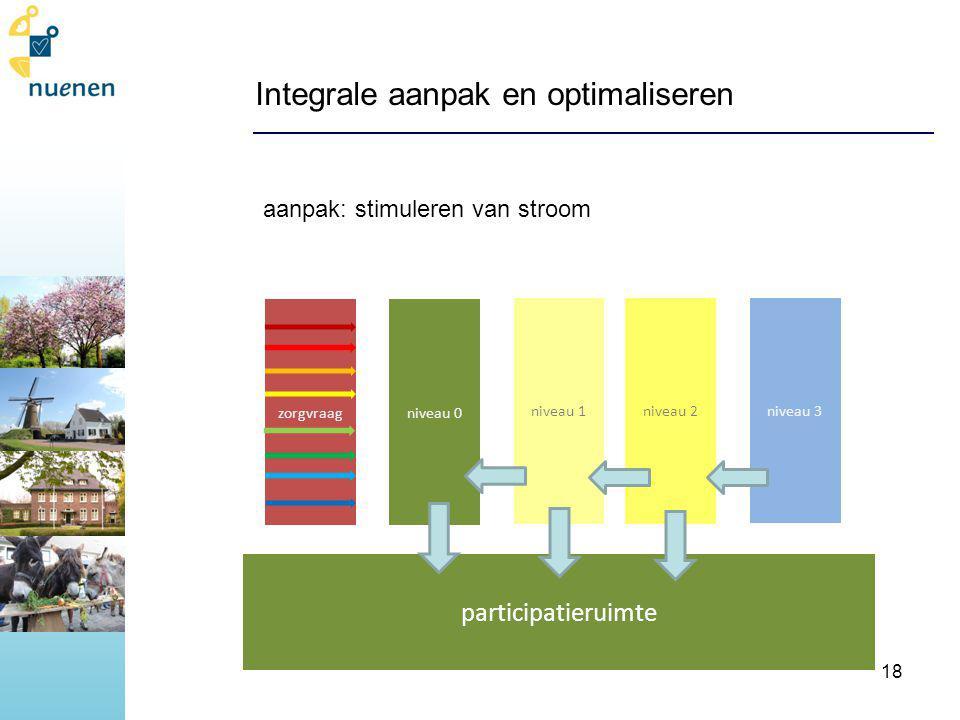 Integrale aanpak en optimaliseren aanpak: stimuleren van stroom niveau 1niveau 2 niveau 3 niveau 0zorgvraag participatieruimte 18