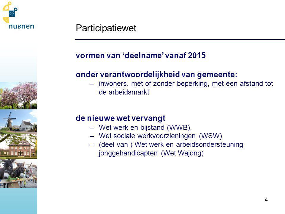 Participatiewet vormen van 'deelname' vanaf 2015 onder verantwoordelijkheid van gemeente: –inwoners, met of zonder beperking, met een afstand tot de arbeidsmarkt de nieuwe wet vervangt –Wet werk en bijstand (WWB), –Wet sociale werkvoorzieningen (WSW) –(deel van ) Wet werk en arbeidsondersteuning jonggehandicapten (Wet Wajong) 4