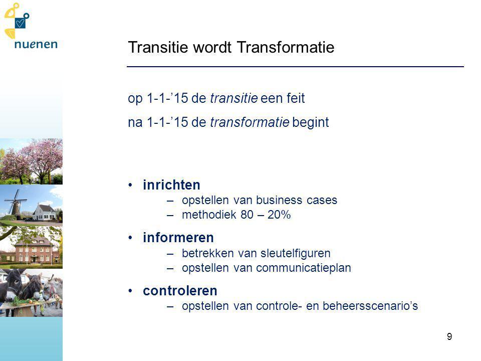Transitie wordt Transformatie op 1-1-'15 de transitie een feit na 1-1-'15 de transformatie begint inrichten –opstellen van business cases –methodiek 80 – 20% informeren –betrekken van sleutelfiguren –opstellen van communicatieplan controleren –opstellen van controle- en beheersscenario's 9