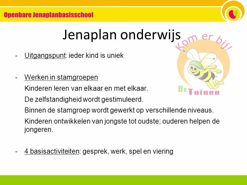 Jenaplan onderwijs -Uitgangspunt: ieder kind is uniek -Werken in stamgroepen Kinderen leren van elkaar en met elkaar. De zelfstandigheid wordt gestimu