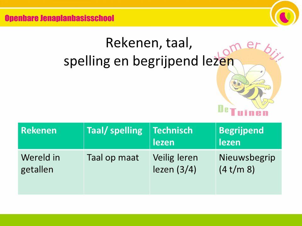 Rekenen, taal, spelling en begrijpend lezen RekenenTaal/ spellingTechnisch lezen Begrijpend lezen Wereld in getallen Taal op maatVeilig leren lezen (3/4) Nieuwsbegrip (4 t/m 8)