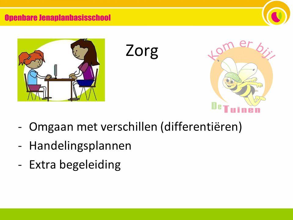 Zorg -Omgaan met verschillen (differentiëren) -Handelingsplannen -Extra begeleiding