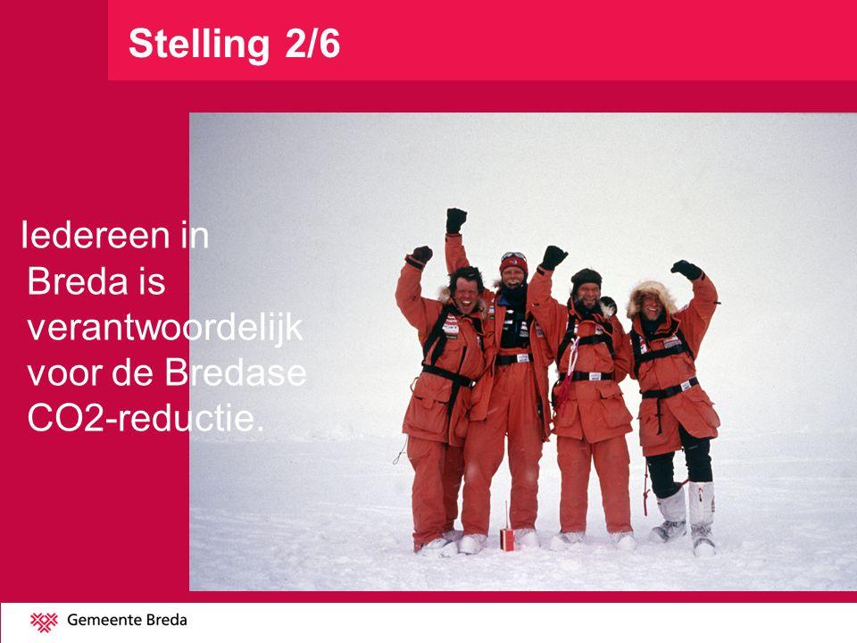 Stelling 2/6 Iedereen in Breda is verantwoordelijk voor de Bredase CO2-reductie.