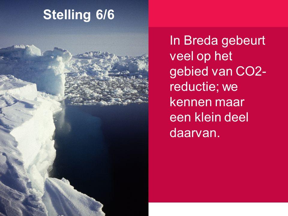 In Breda gebeurt veel op het gebied van CO2- reductie; we kennen maar een klein deel daarvan. Stelling 6/6