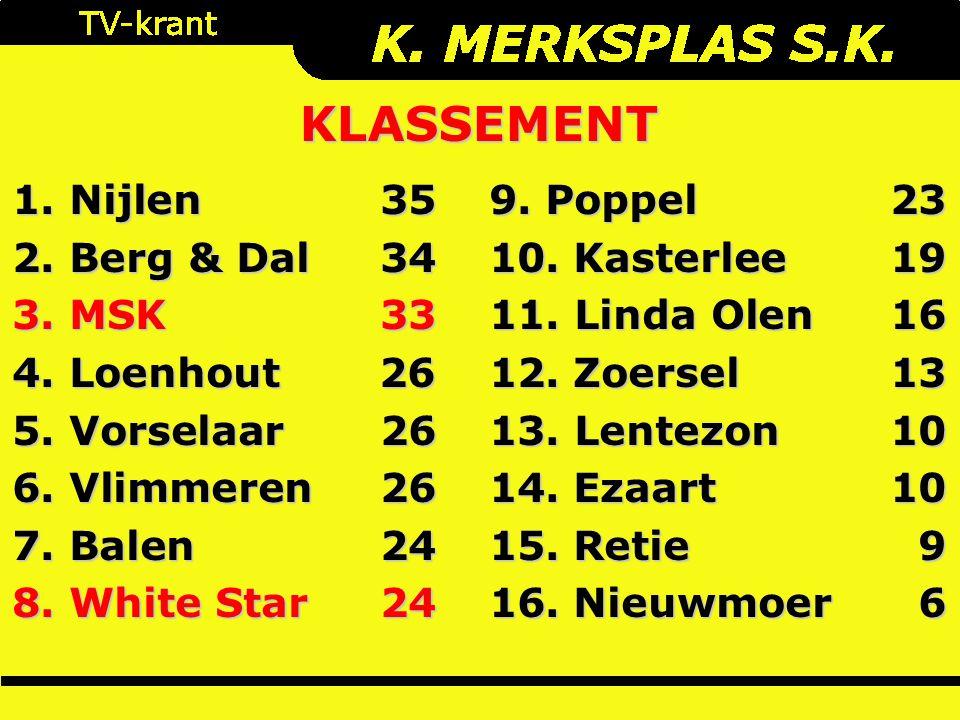 1. Nijlen 35 2. Berg & Dal34 3. MSK33 4. Loenhout26 5.