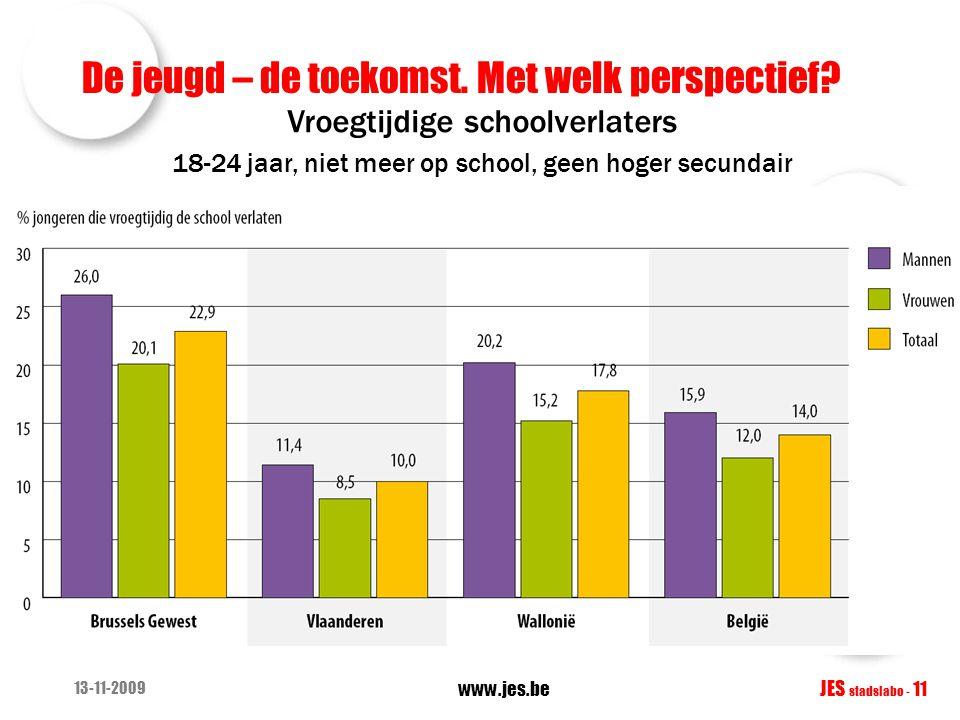 De jeugd – de toekomst. Met welk perspectief? 13-11-2009 www.jes.be JES stadslabo - 11 Vroegtijdige schoolverlaters 18-24 jaar, niet meer op school, g