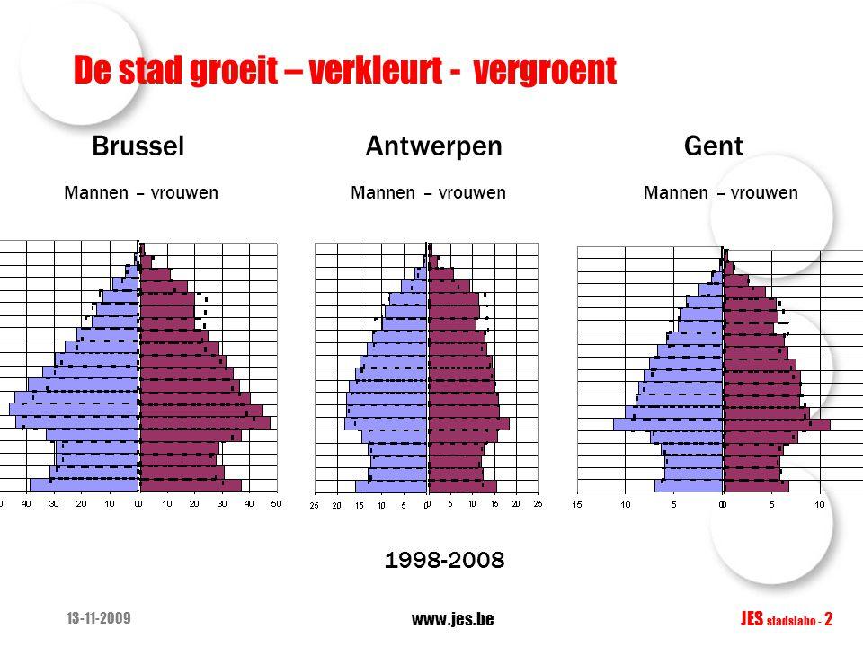 De stad groeit – verkleurt - vergroent 13-11-2009 www.jes.be JES stadslabo - 2 Brussel Antwerpen Gent Mannen – vrouwen Mannen – vrouwen Mannen – vrouw