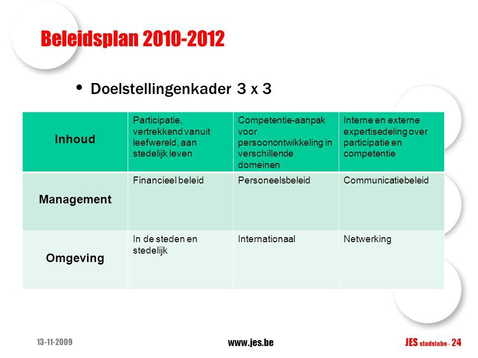 Beleidsplan 2010-2012 Doelstellingenkader 3 x 3 13-11-2009 www.jes.be JES stadslabo - 24 Inhoud Participatie, vertrekkend vanuit leefwereld, aan stede